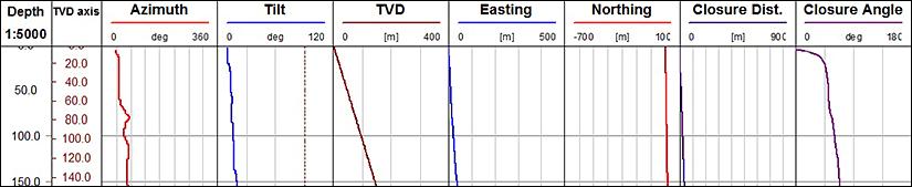 QL40-DEV-Header-Image