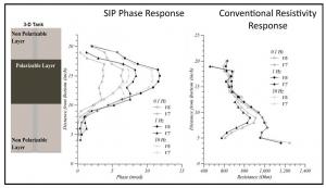 sip-diagram