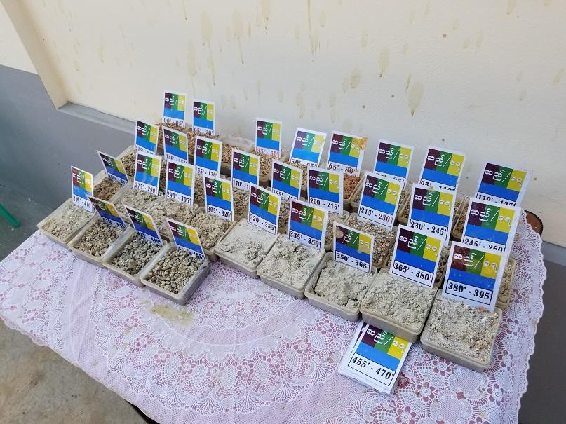 groundwater drilling soil samples myanmar
