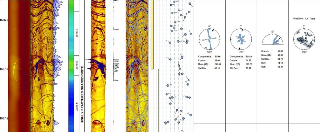 Acoustic Televiewer Highly Fractured Data Set Granodiorite
